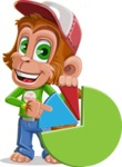 Cute Chimpanzee Monkey Vector Cartoon Character AKA Bo Nobo - Chart