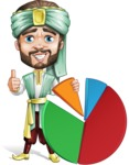 Arabian Man with Beard Cartoon Vector Character AKA Fath Victory - Chart