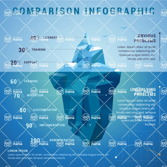 Infographic Templates Collection - Vector, Photoshop, PowerPoint, Google Slides - Iceberg Infographic Template