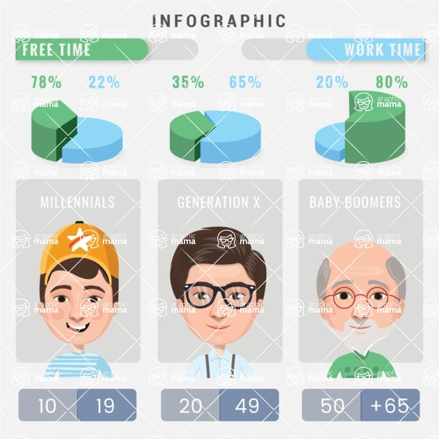 Infographic Templates Collection - Vector, Photoshop, PowerPoint, Google Slides - Employee Infographic Template