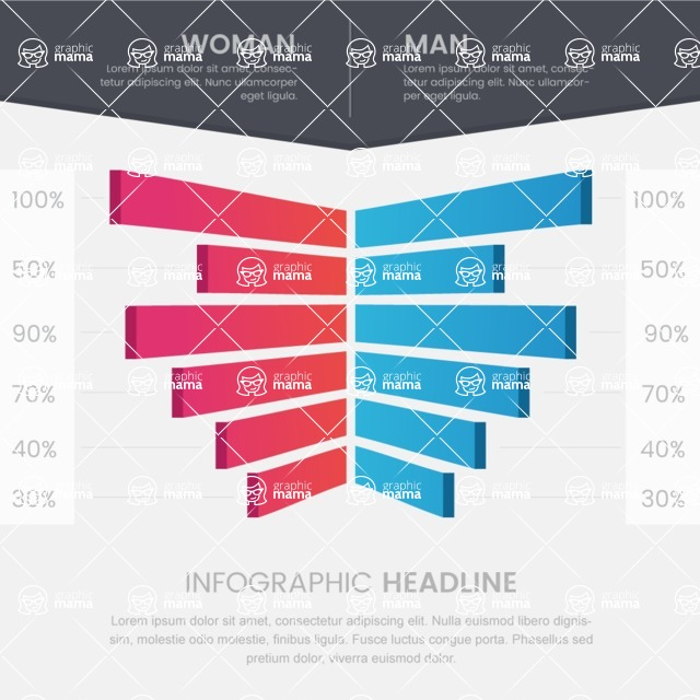 Infographic Templates Collection - Vector, Photoshop, PowerPoint, Google Slides - Woman and Man Comparison Infographic Template